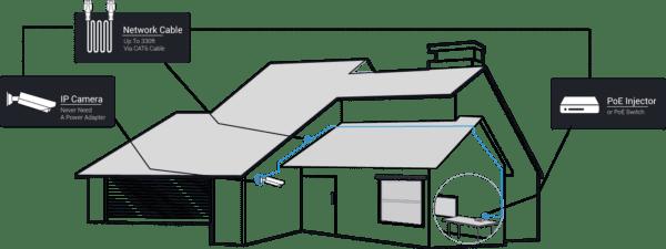Reolink RLC-410 6